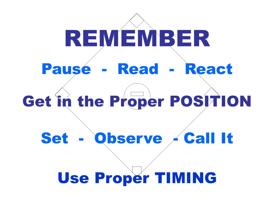 REMEMBER Pause - Read - React Set - Observe - Call It Get in the Proper POSITION Use Proper TIMING