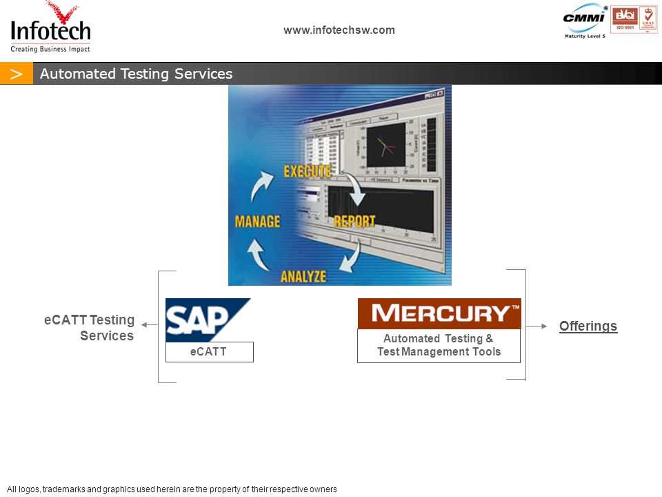 > www.infotechsw.com Snapshot SAP Testing eCATT Tool Mercury Tools QTP 8.2 Win Runner 7.5 Load Runner Test Director 8.0 Engineers / MCAs Experience : 2 – 8 yrs 20 eCATT/ ABAP specialists (+ 6 freshers are undergoing training) 30+ System Testers with multiple skillset Automated Testing Skillset contribution