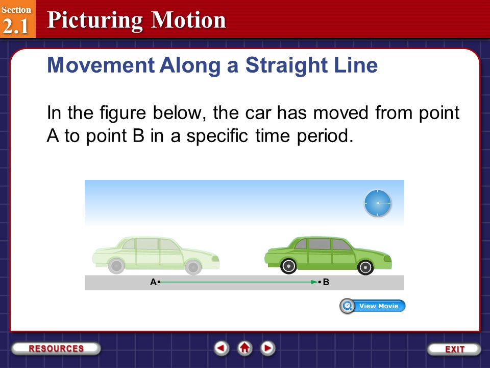 Section 2.1 Section 2.1 Picturing Motion In the figure below, the car has moved from point A to point B in a specific time period. Movement Along a St