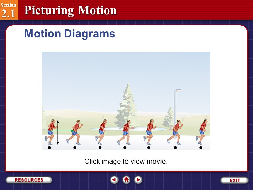 Section 2.1 Section 2.1 Picturing Motion Motion Diagrams Click image to view movie. Section 2.1-6