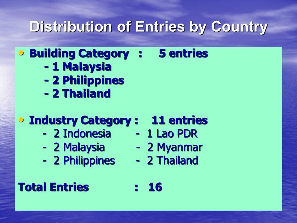 The 5 Building Entries Bangkok Expressway Co.Ltd.