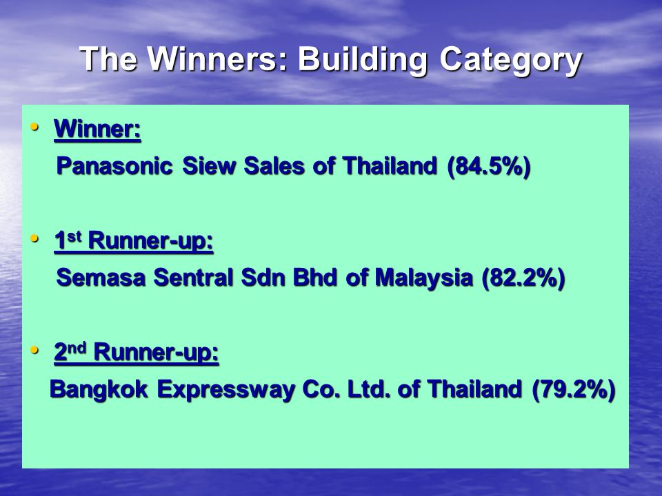 The Winners: Building Category Winner: Winner: Panasonic Siew Sales of Thailand (84.5%) Panasonic Siew Sales of Thailand (84.5%) 1 st Runner-up: 1 st Runner-up: Semasa Sentral Sdn Bhd of Malaysia (82.2%) Semasa Sentral Sdn Bhd of Malaysia (82.2%) 2 nd Runner-up: 2 nd Runner-up: Bangkok Expressway Co.