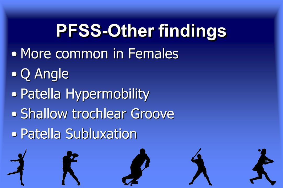 PFSS-Other findings More common in FemalesMore common in Females Q AngleQ Angle Patella HypermobilityPatella Hypermobility Shallow trochlear GrooveShallow trochlear Groove Patella SubluxationPatella Subluxation
