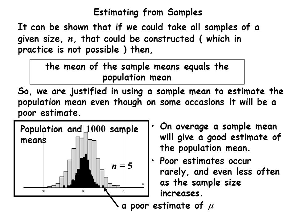 Estimating from Samples It can be shown that if we could take all samples of a given size, n, that could be constructed ( which in practice is not possible ) then, So, we are justified in using a sample mean to estimate the population mean even though on some occasions it will be a poor estimate.
