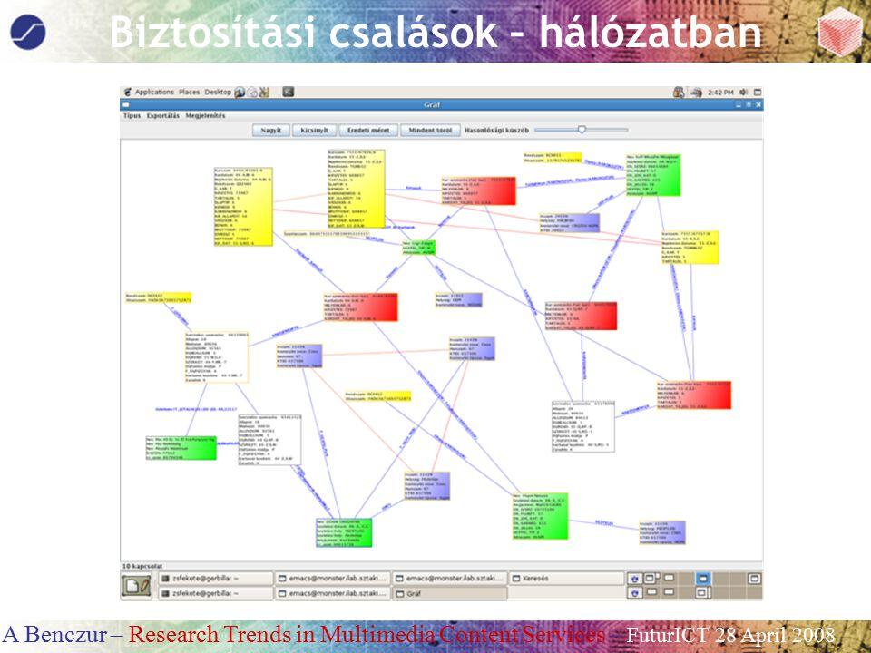 A Benczur – Research Trends in Multimedia Content Services – FuturICT 28 April 2008 Biztosítási csalások – hálózatban