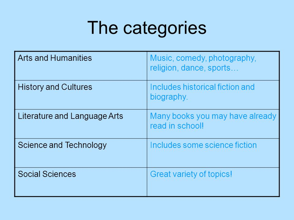 The categories Arts and HumanitiesMusic, comedy, photography, religion, dance, sports… History and CulturesIncludes historical fiction and biography.