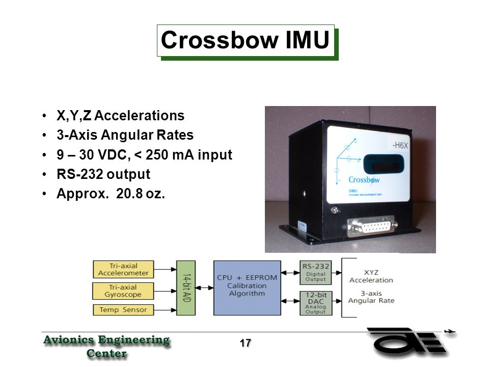 17 17 Crossbow IMU X,Y,Z Accelerations 3-Axis Angular Rates 9 – 30 VDC, < 250 mA input RS-232 output Approx.