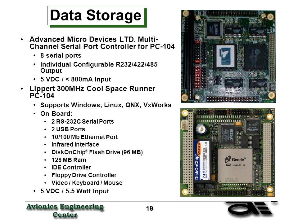 19 19 Advanced Micro Devices LTD.