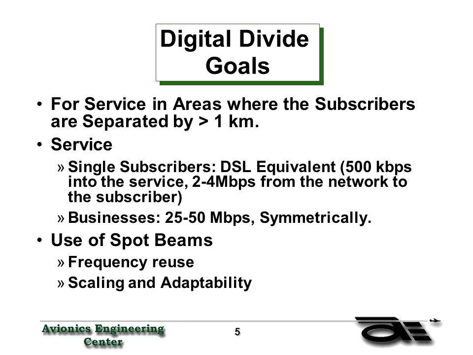 6 Possible Platforms