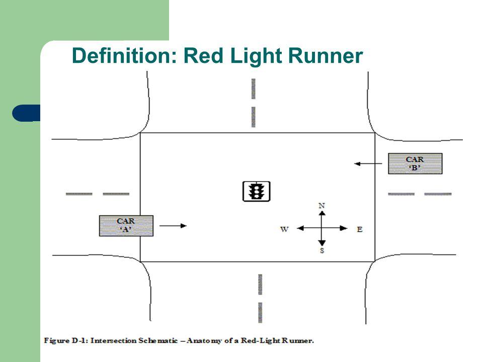 Definition: Red Light Runner