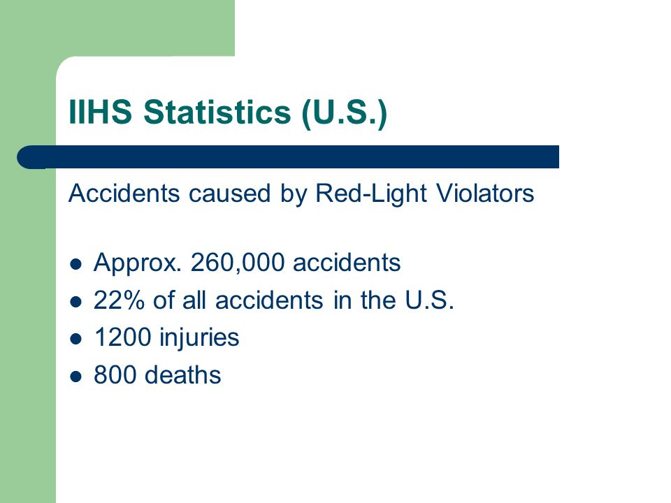 IIHS Statistics (U.S.) Accidents caused by Red-Light Violators Approx. 260,000 accidents 22% of all accidents in the U.S. 1200 injuries 800 deaths