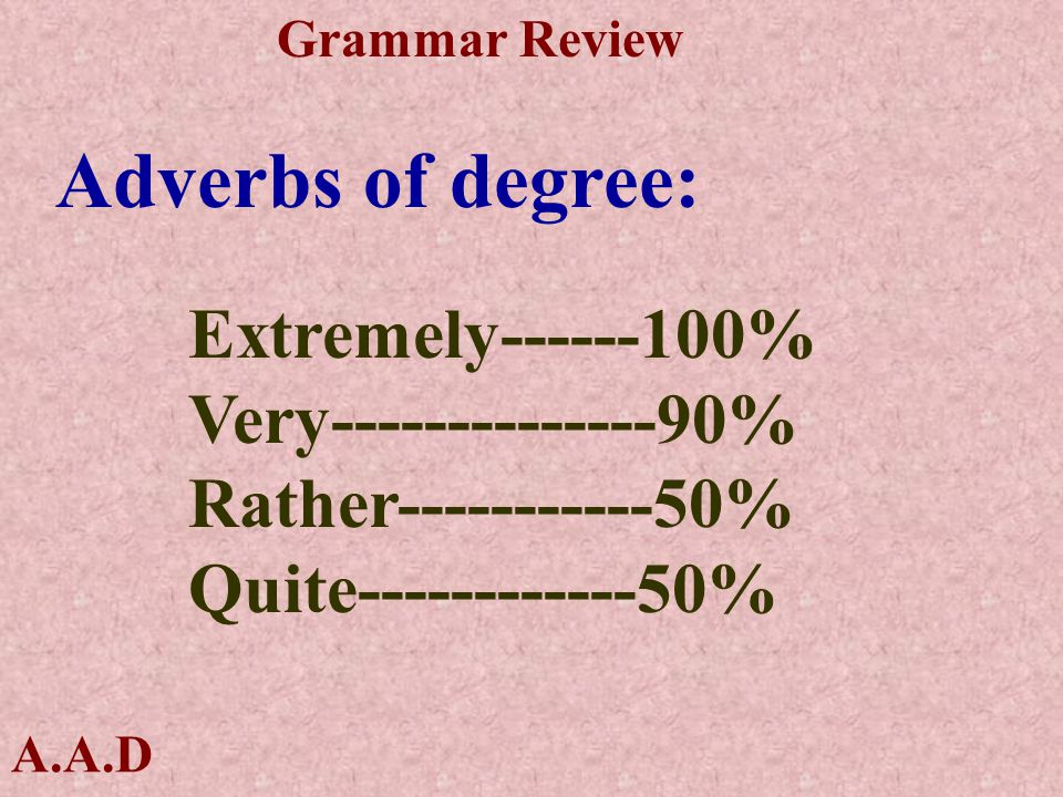 A.A.D Grammar Review Choose the correct answer: 1-Omar is……intelligent pupil.