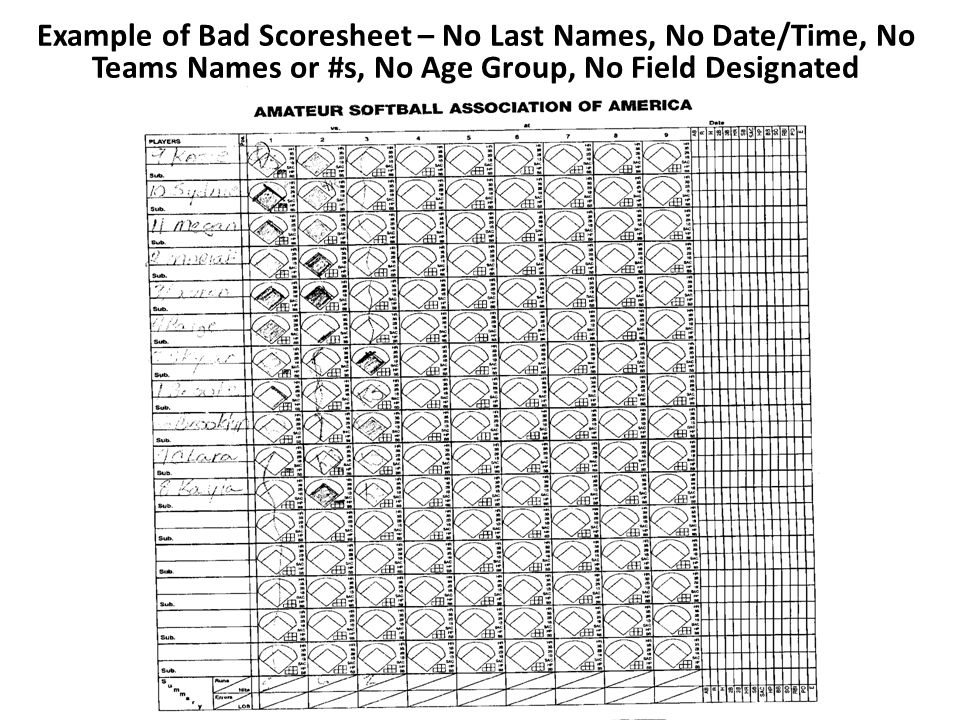 Example of Bad Scoresheet – No Last Names, No Date/Time, No Teams Names or #s, No Age Group, No Field Designated