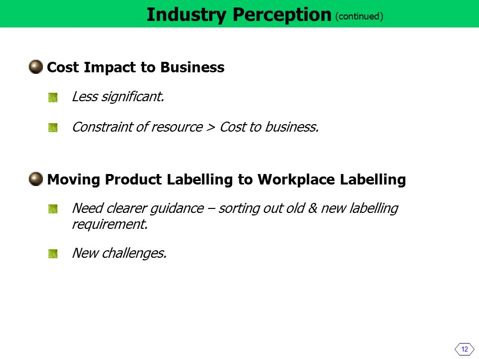 12 Industry Perception Cost Impact to Business Less significant.