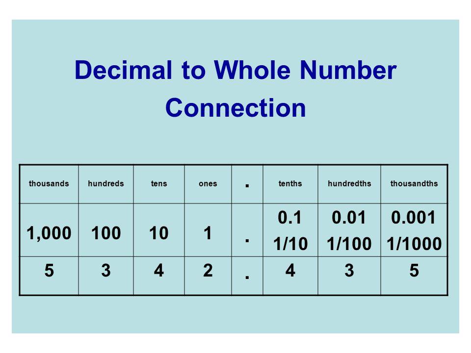 Decimal to Whole Number Connection thousandshundredstensones. tenthshundredthsthousandths 1,000100101. 0.1 1/10 0.01 1/100 0.001 1/1000 5342. 435