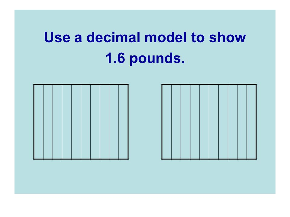 Use a decimal model to show 1.6 pounds.
