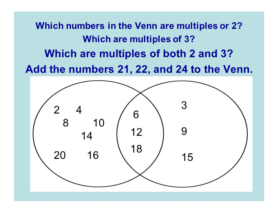 Which numbers in the Venn are multiples or 2.Which are multiples of 3.