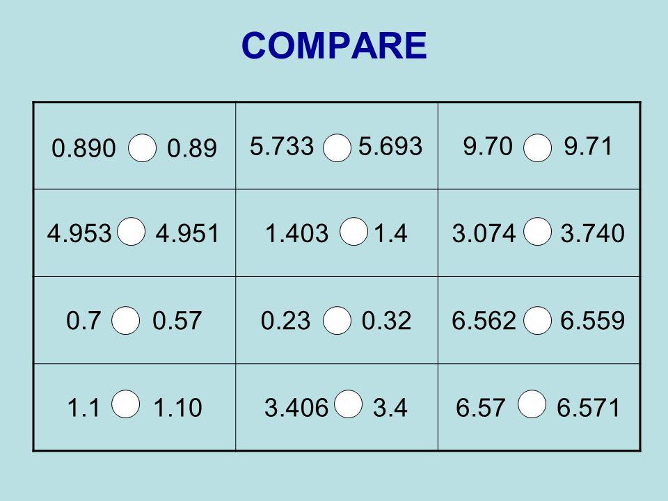 COMPARE 0.890 0.89 5.733 5.6939.70 9.71 4.953 4.9511.403 1.43.074 3.740 0.7 0.570.23 0.326.562 6.559 1.1 1.103.406 3.46.57 6.571