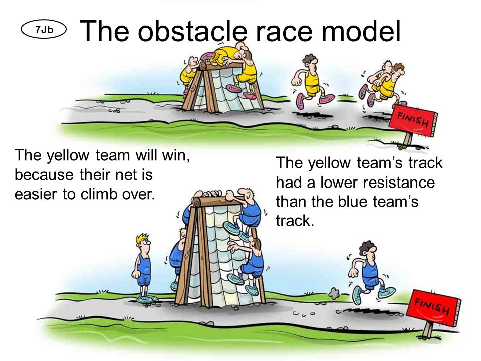 7Hd Which team do you think will win? The obstacle race model The yellow team will win, because their net is easier to climb over. The yellow team's t
