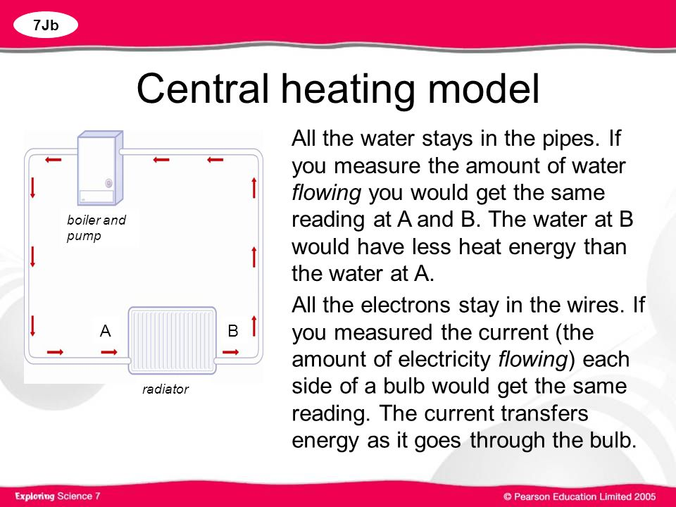7Jb How good are models.Current can flow along different paths in a parallel circuit.