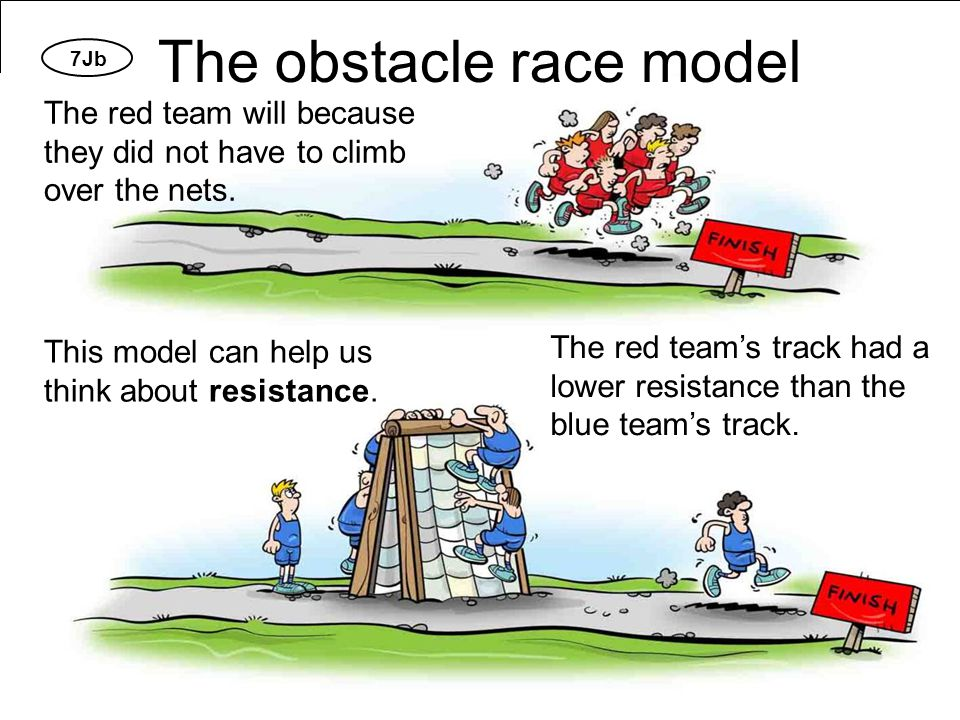 7Hd The obstacle race model Which team do you think will win.