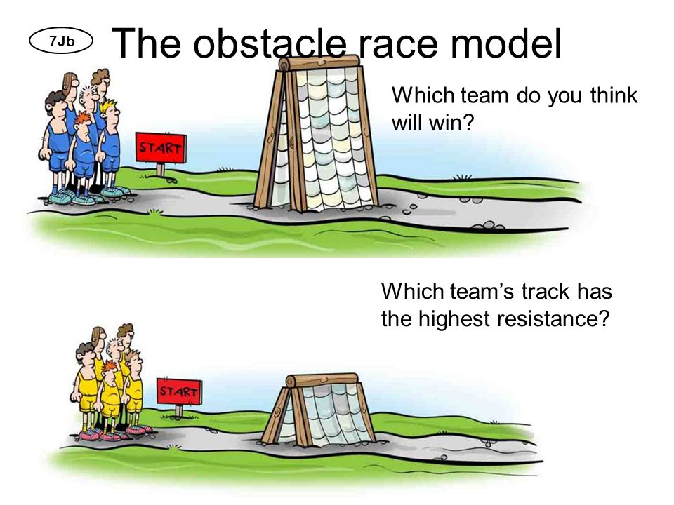 7Hd The obstacle race model Which team do you think will win? Which team's track has the highest resistance? 7Jb