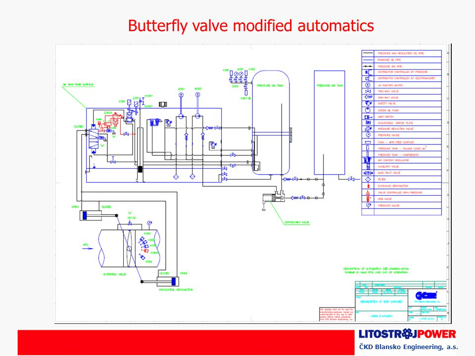 Butterfly valve modified automatics ČKD Blansko Engineering, a.s.