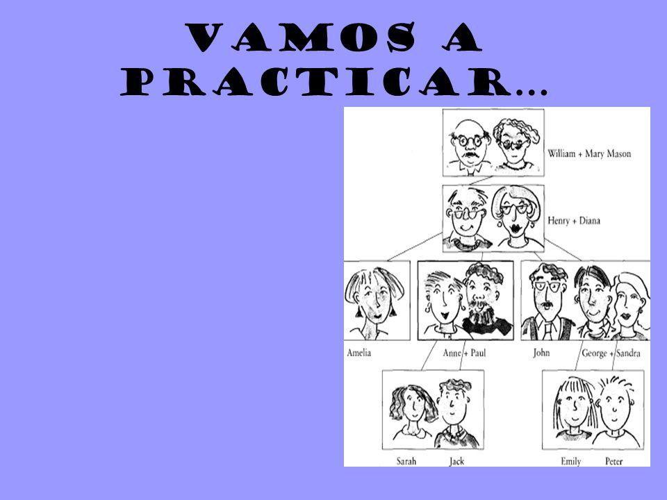 Vamos a practicar…