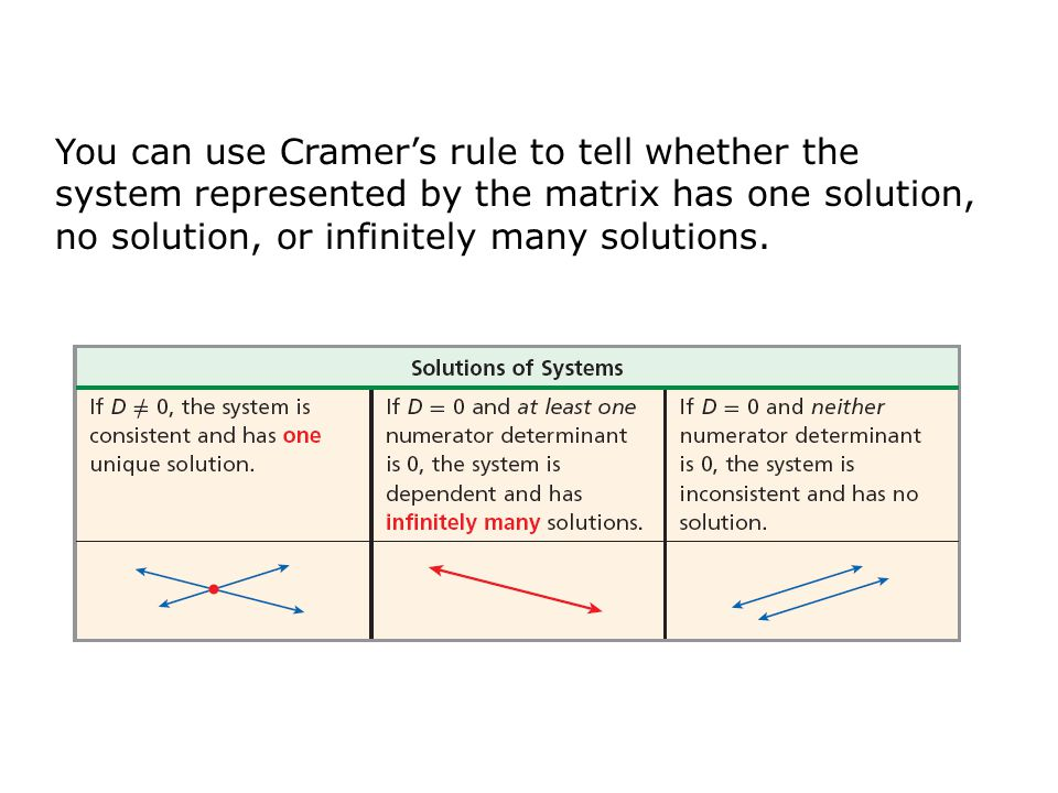 You can use Cramer's rule to tell whether the system represented by the matrix has one solution, no solution, or infinitely many solutions.