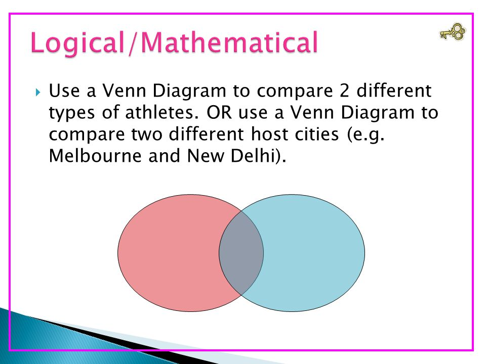  Use a Venn Diagram to compare 2 different types of athletes.