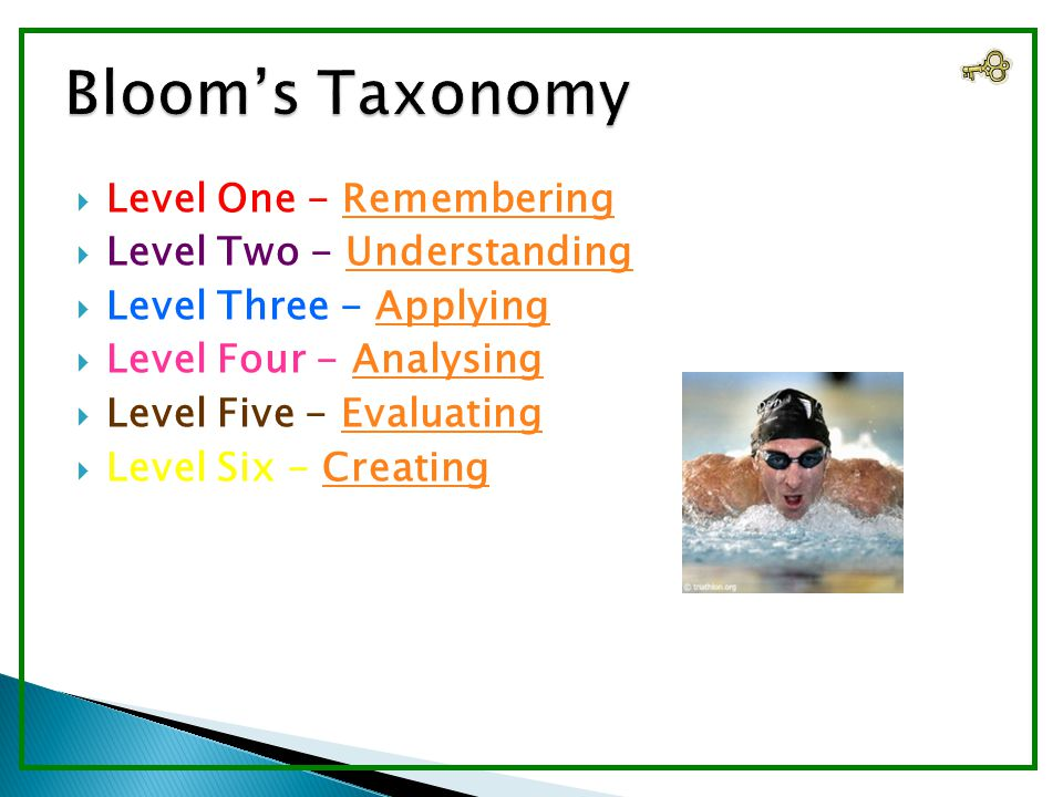  Level One - RememberingRemembering  Level Two - UnderstandingUnderstanding  Level Three - ApplyingApplying  Level Four - AnalysingAnalysing  Level Five - EvaluatingEvaluating  Level Six - CreatingCreating