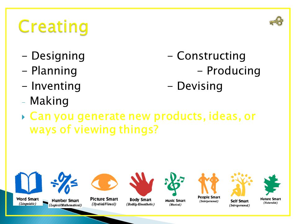 - Designing- Constructing - Planning- Producing - Inventing- Devising - Making  Can you generate new products, ideas, or ways of viewing things