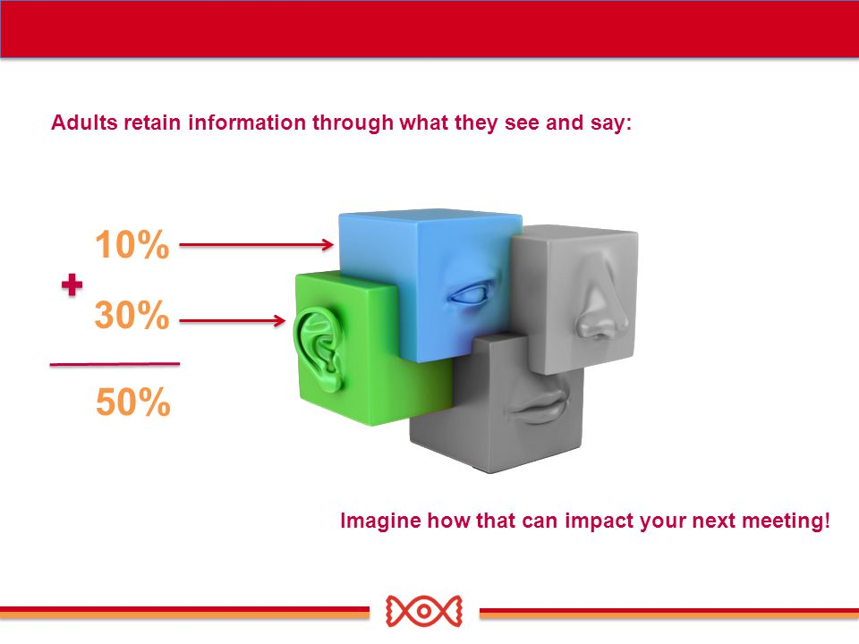 Adults retain information through what they see and say: 10% 30% 50% Imagine how that can impact your next meeting!