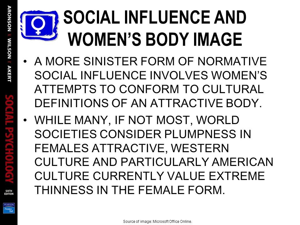 SOCIAL INFLUENCE AND WOMEN'S BODY IMAGE A MORE SINISTER FORM OF NORMATIVE SOCIAL INFLUENCE INVOLVES WOMEN'S ATTEMPTS TO CONFORM TO CULTURAL DEFINITIONS OF AN ATTRACTIVE BODY.