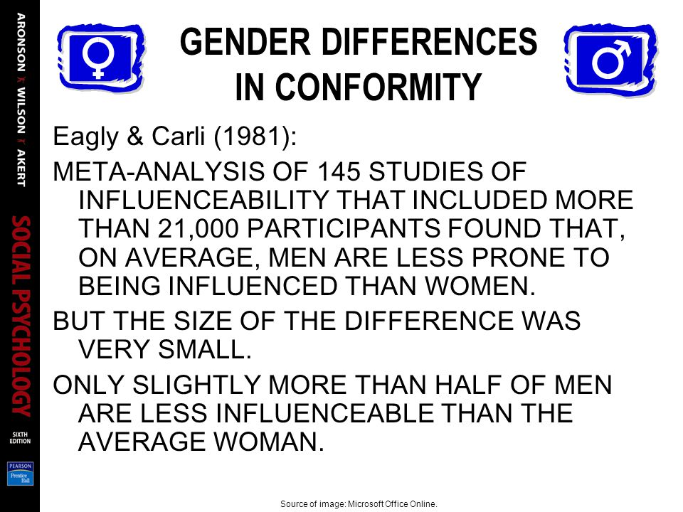 GENDER DIFFERENCES IN CONFORMITY Eagly & Carli (1981): META-ANALYSIS OF 145 STUDIES OF INFLUENCEABILITY THAT INCLUDED MORE THAN 21,000 PARTICIPANTS FOUND THAT, ON AVERAGE, MEN ARE LESS PRONE TO BEING INFLUENCED THAN WOMEN.