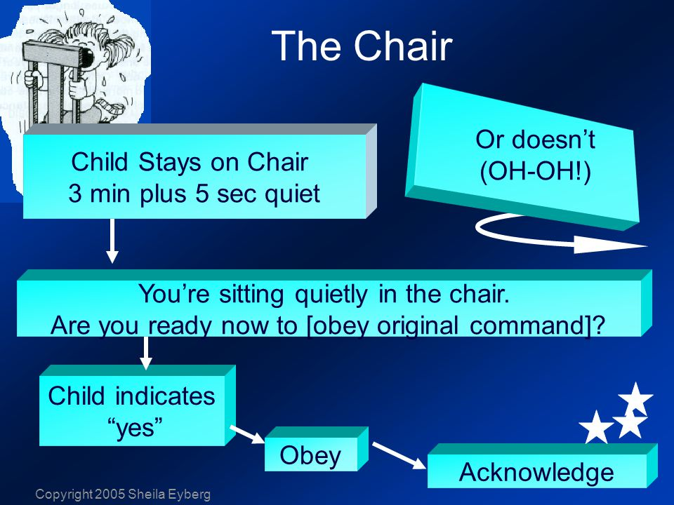 Copyright 2005 Sheila Eyberg Child indicates yes You're sitting quietly in the chair.