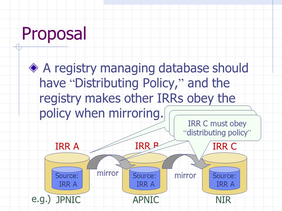 Proposal A registry managing database should have Distributing Policy, and the registry makes other IRRs obey the policy when mirroring.