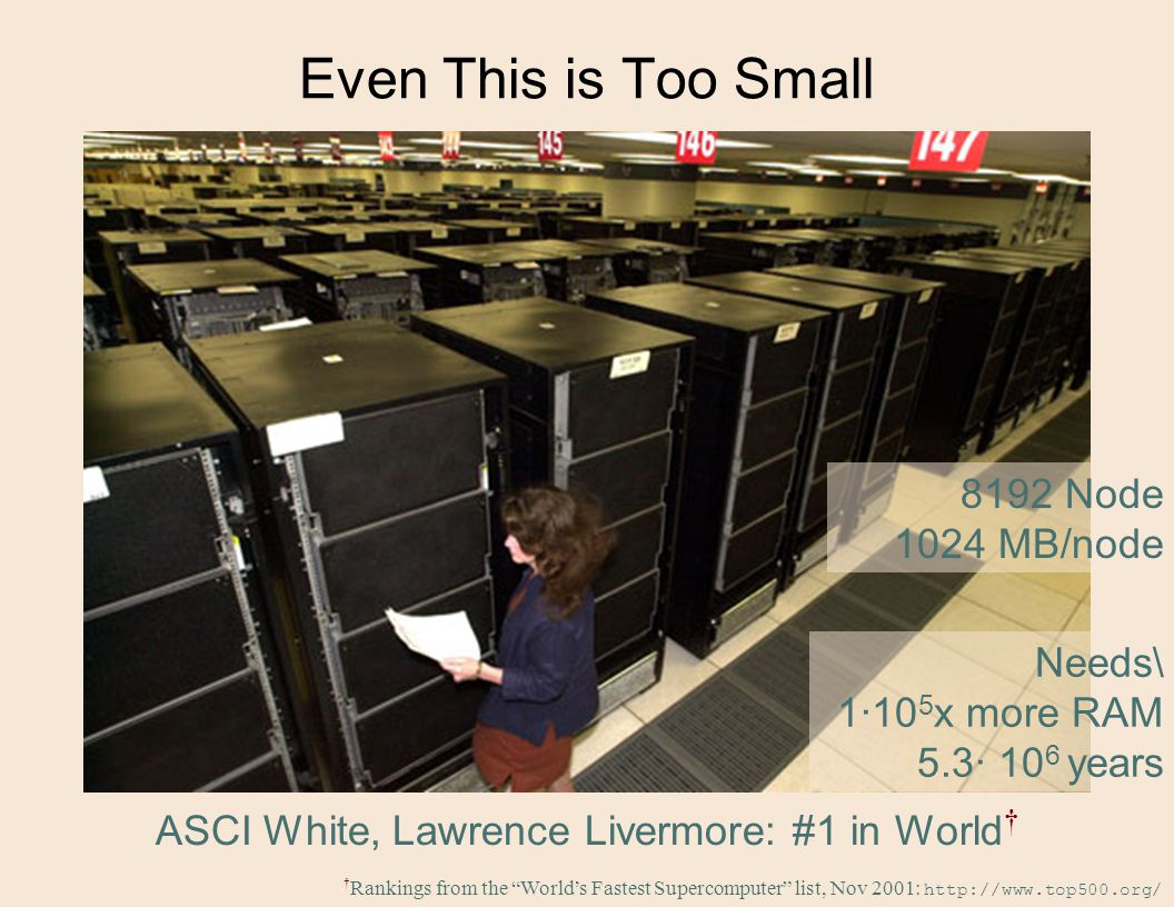 Even This is Too Small ASCI White, Lawrence Livermore: #1 in World † † Rankings from the World's Fastest Supercomputer list, Nov 2001: http://www.top500.org/ Needs\ 1·10 5 x more RAM 5.3· 10 6 years 8192 Node 1024 MB/node