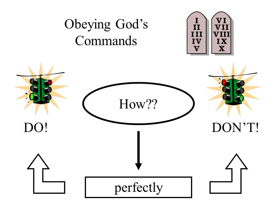 Obeying God's Commands How perfectly DON'T!DO!