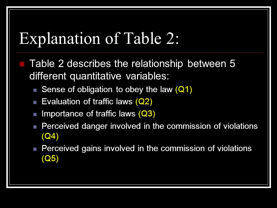 Explanation of Table 2: Table 2 describes the relationship between 5 different quantitative variables: Sense of obligation to obey the law (Q1) Evaluation of traffic laws (Q2) Importance of traffic laws (Q3) Perceived danger involved in the commission of violations (Q4) Perceived gains involved in the commission of violations (Q5)