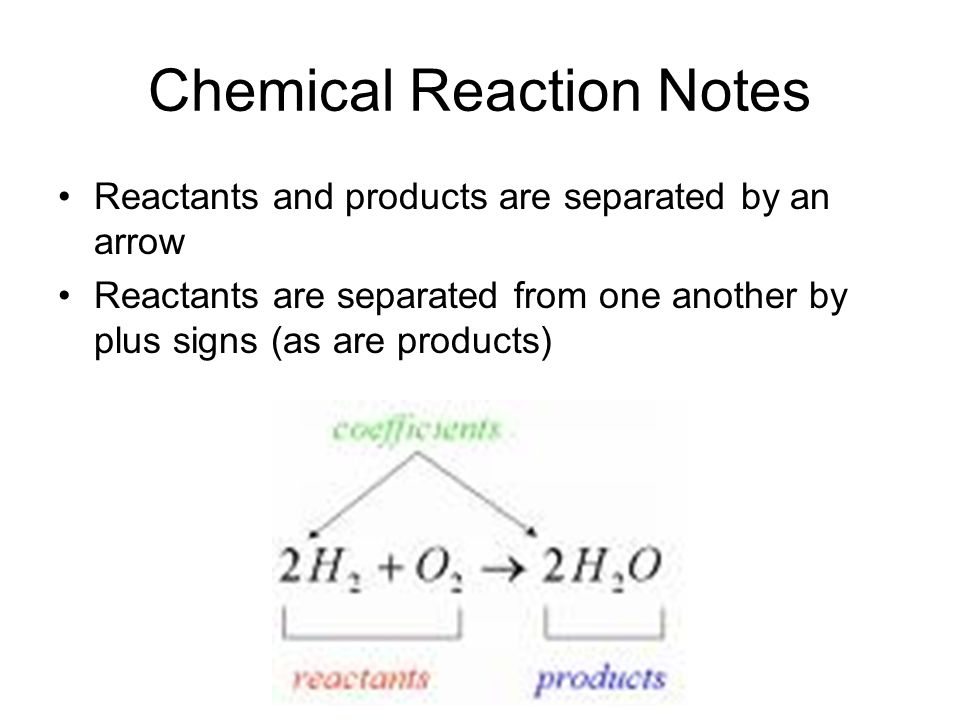 Chemical Reaction Notes Each formula may be followed by a subscript (solid, liquid, gas, aqueous) to show what state each compound is in.