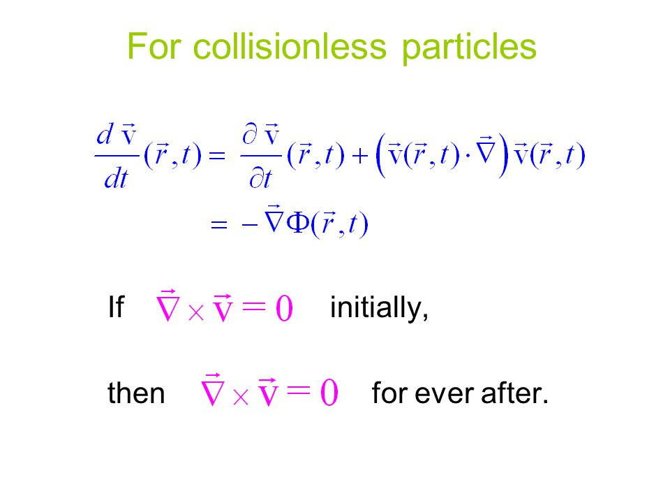 For collisionless particles If initially, then for ever after.
