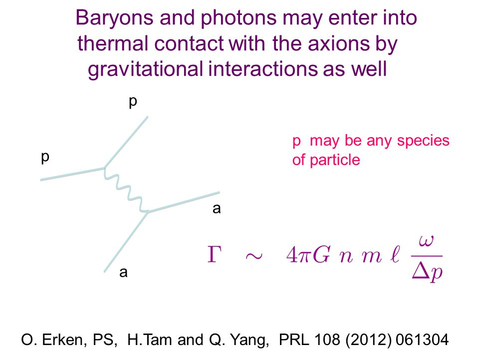 Baryons and photons may enter into thermal contact with the axions by gravitational interactions as well a a p p O.