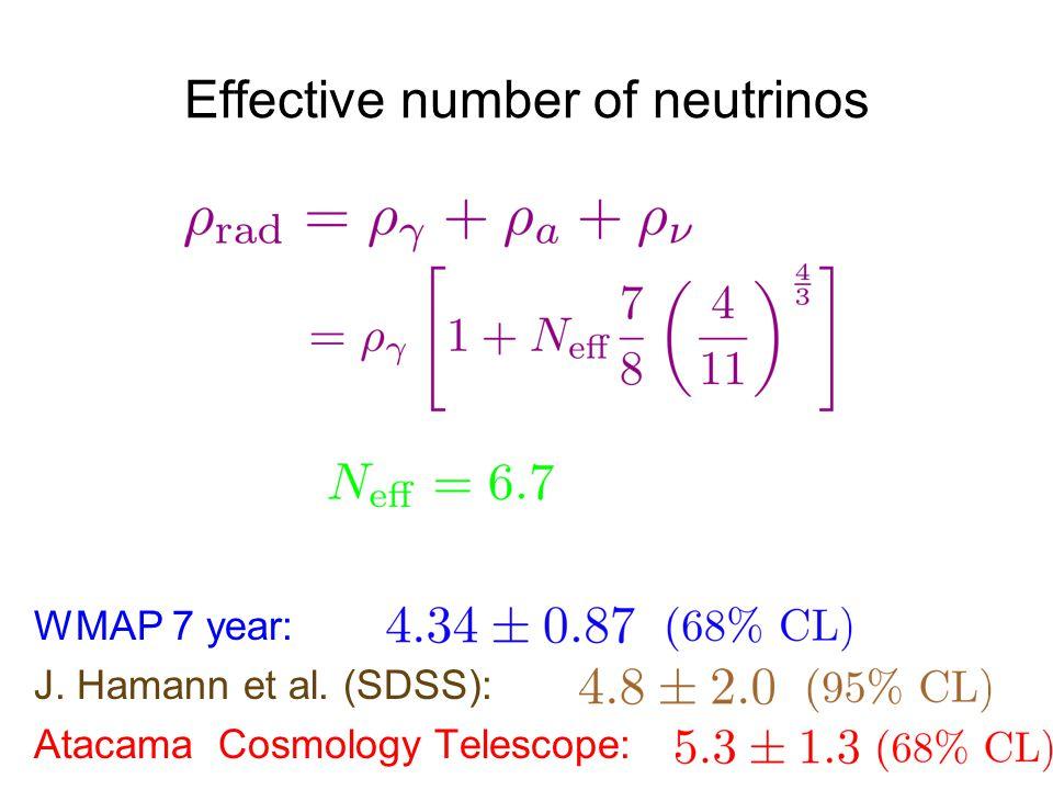 Effective number of neutrinos WMAP 7 year: J. Hamann et al. (SDSS): Atacama Cosmology Telescope: