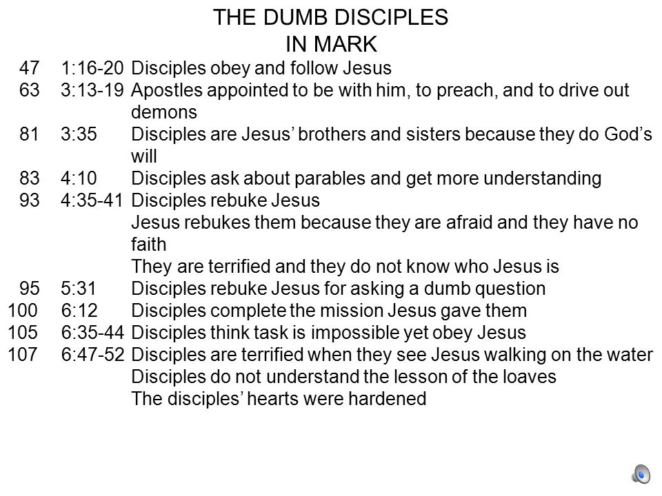 THE DUMB DISCIPLES IN MARK 47 1:16-20Disciples obey and follow Jesus 63 3:13-19Apostles appointed to be with him, to preach, and to drive out demons 81 3:35Disciples are Jesus' brothers and sisters because they do God's will 83 4:10Disciples ask about parables and get more understanding 93 4:35-41Disciples rebuke Jesus Jesus rebukes them because they are afraid and they have no faith They are terrified and they do not know who Jesus is 95 5:31Disciples rebuke Jesus for asking a dumb question 100 6:12Disciples complete the mission Jesus gave them 105 6:35-44Disciples think task is impossible yet obey Jesus 107 6:47-52Disciples are terrified when they see Jesus walking on the water Disciples do not understand the lesson of the loaves The disciples' hearts were hardened