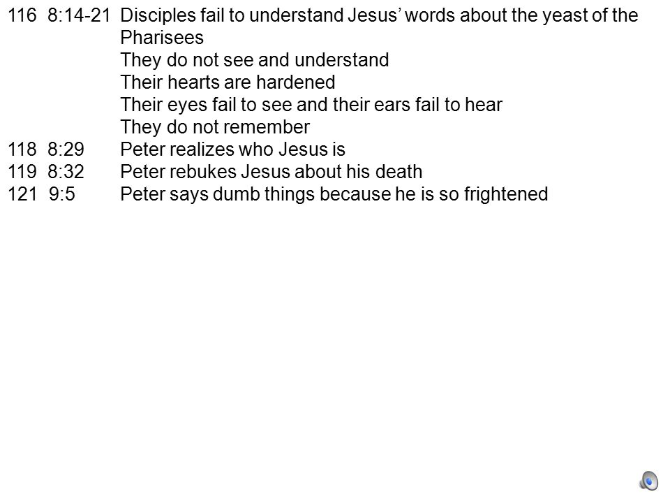 116 8:14-21Disciples fail to understand Jesus' words about the yeast of the Pharisees They do not see and understand Their hearts are hardened Their eyes fail to see and their ears fail to hear They do not remember 118 8:29Peter realizes who Jesus is 119 8:32Peter rebukes Jesus about his death 121 9:5Peter says dumb things because he is so frightened