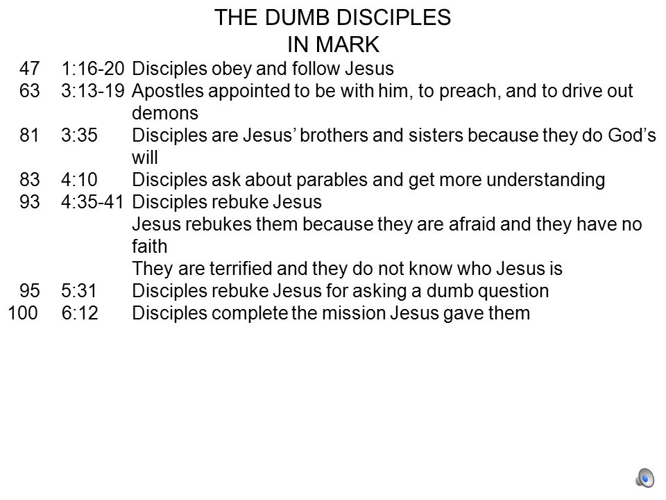181 10:35-41James and John ask for precedence and the other ten are angry with them 225 14:27-31Disciples all deny that they will deny Jesus 226 14:37-42Disciples fall asleep three times when Jesus wants them to support him 227 14:50Disciples all desert Jesus 230 14:66-72Peter denies Jesus three times 246 16:8Women who see empty tomb do not say anything to anyone because they are afraid