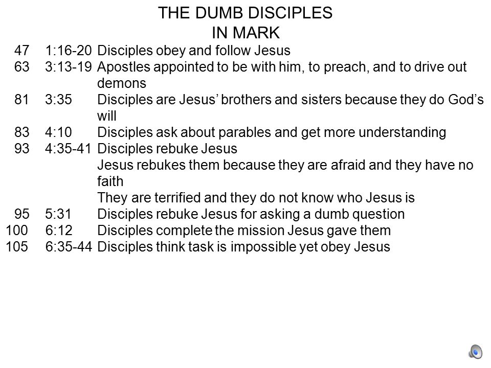 181 10:35-41James and John ask for precedence and the other ten are angry with them 225 14:27-31Disciples all deny that they will deny Jesus 226 14:37-42Disciples fall asleep three times when Jesus wants them to support him 227 14:50Disciples all desert Jesus 230 14:66-72Peter denies Jesus three times 246 16:8Women who see empty tomb do not say anything to anyone because they are afraid Final Score
