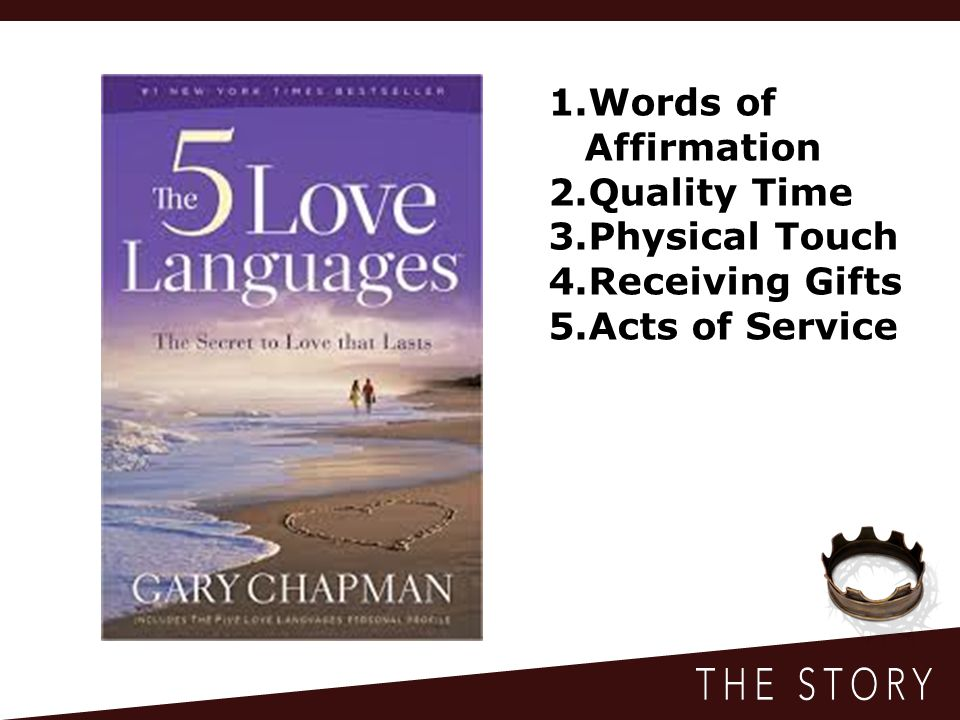 1.Words of Affirmation 2.Quality Time 3.Physical Touch 4.Receiving Gifts 5.Acts of Service