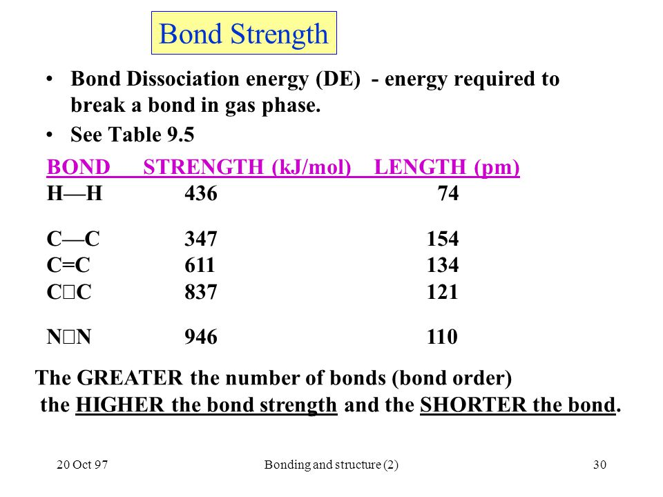 20 Oct 97Bonding and structure (2)30 Bond Strength Bond Dissociation energy (DE) - energy required to break a bond in gas phase. See Table 9.5 BOND ST